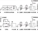 HYS-I污水处理设备